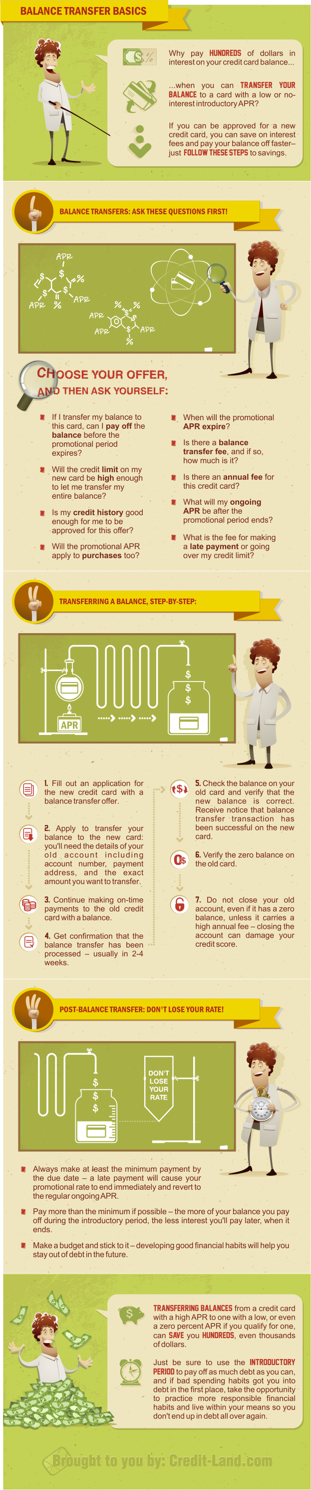 Infographic - Stop Paying Interest on Debt with a Balance Transfer Credit Card in Three Steps