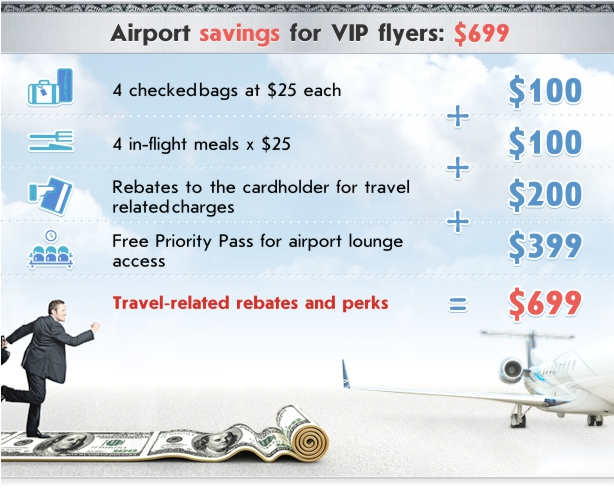 Airport savings for VIP flyers: $599