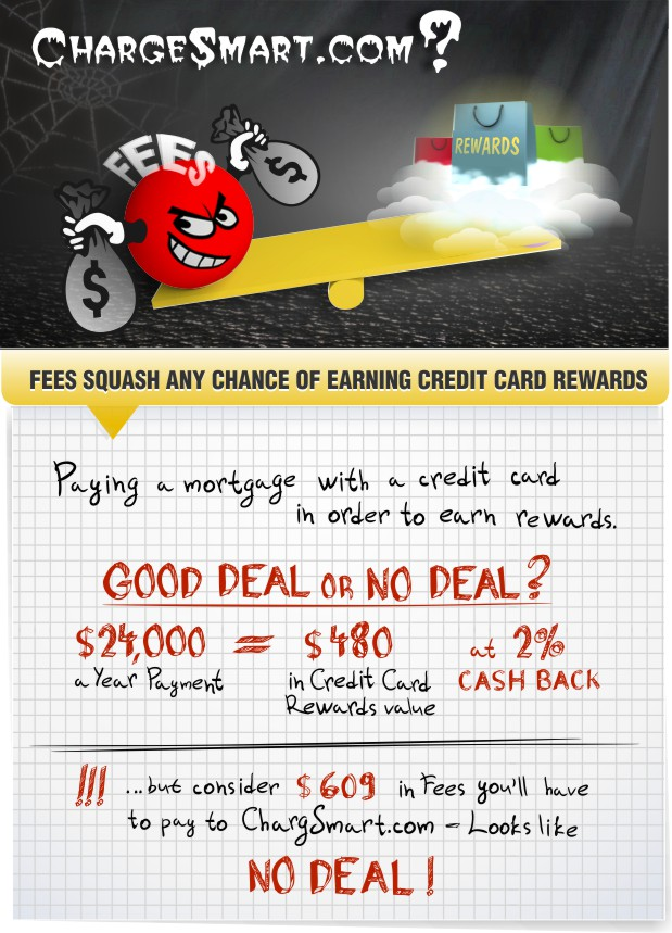 ChargeSmart.com - Good Deal?