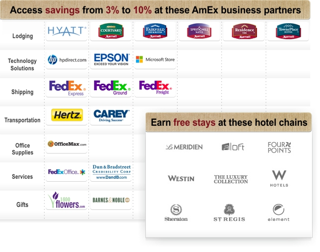 Access savings from 3% to 10% at AmEx business partners