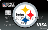 Pittsburgh Steelers Extra Points Credit Card