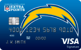 San Diego Chargers Extra Points Credit Card
