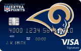 Los Angeles Rams Extra Points Credit Card